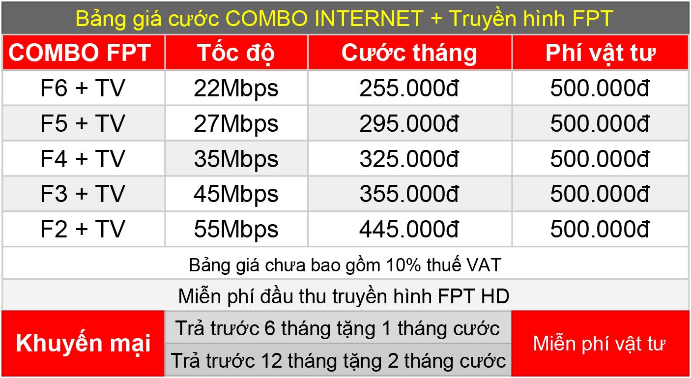 Bảng giá cước COMBO FPT truyền hình FPT cáp quang FPT