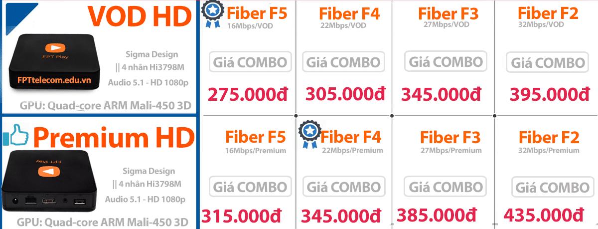 Giá cước COMBO cáp quang FPT