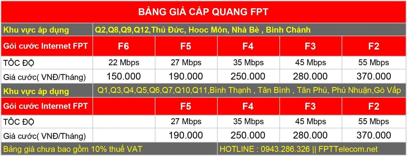 Bảng báo giá internet cáp quang FPT Thành phố Hồ Chí Minh