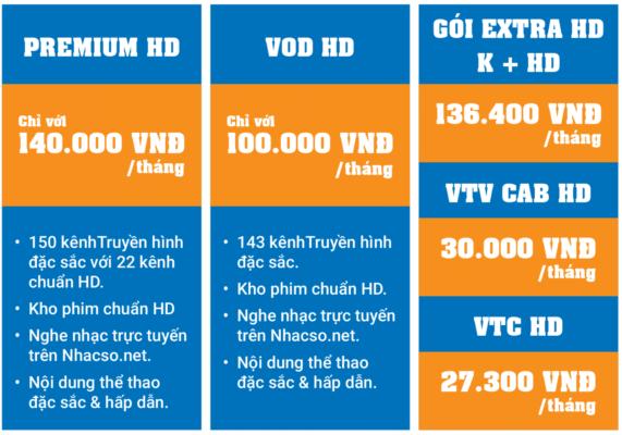 Bảng giá cước dịch vụ truyền hình FPT