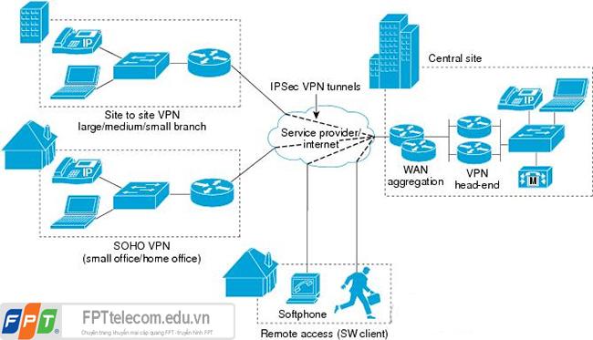 what-is-VPN-ipsec