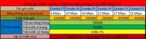 Combo internet cáp quang và truyền hình FPT tại Thái Bình.
