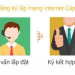Ưu đãi đăng ký lắp đặt trả trước 12 tháng Internet FPT