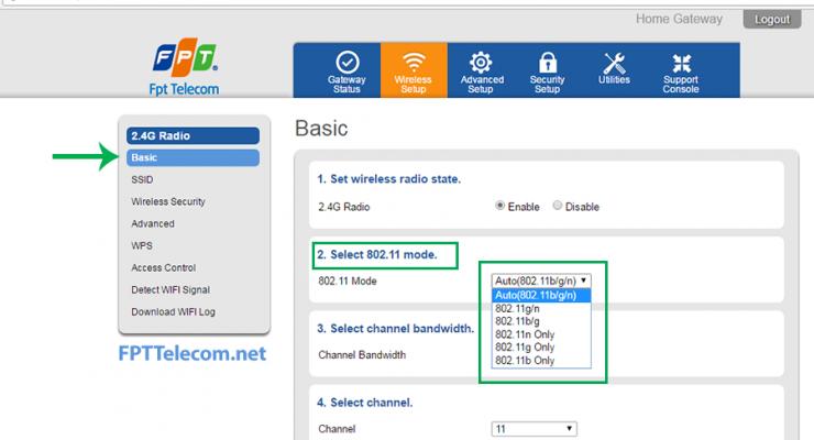 Mạng Internet cáp quang FPT sử dụng chuẩn wifi nào