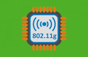 Tìm hiểu về các chuẩn wifi hệ băng tần 802.11 abgn và cấu hình trên Modem wifi FPT