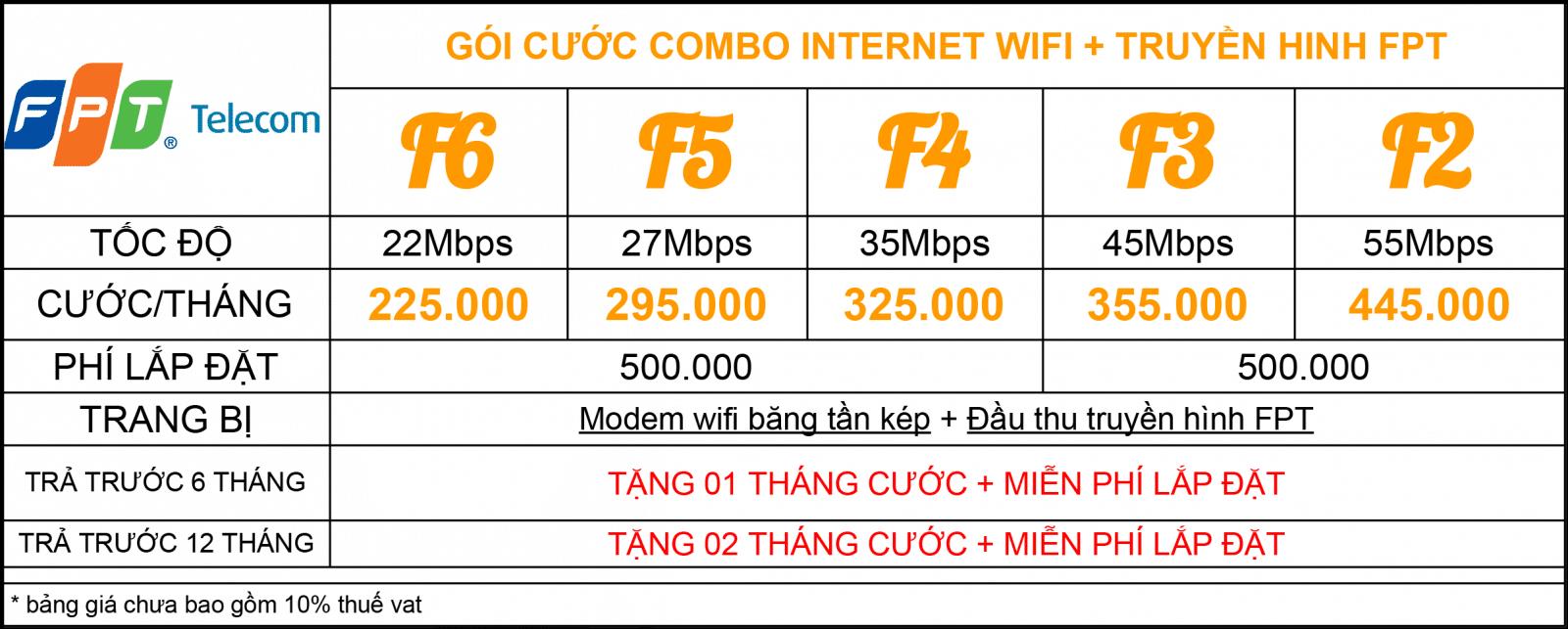 Bảng giá cước COMBO Internet FPT và truyền hình FPT