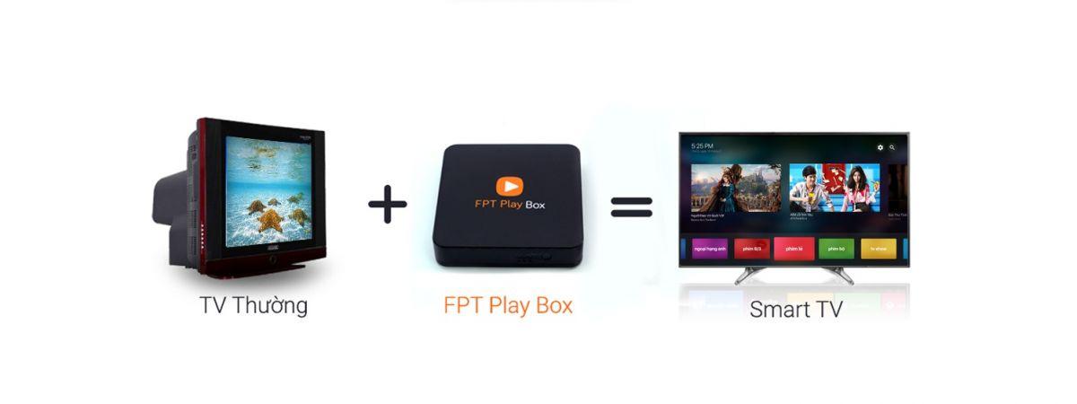 FPT Play BOX - sản phẩm biết TIVI thường thành Smart TIVI