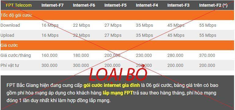 Gói cước Internet FPT cũ ( đã loại bỏ )