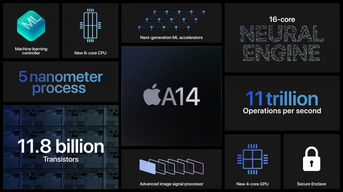 Chip A14 Bionic trên iPhone 12 apple